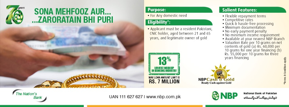 National Bank of Pakistan